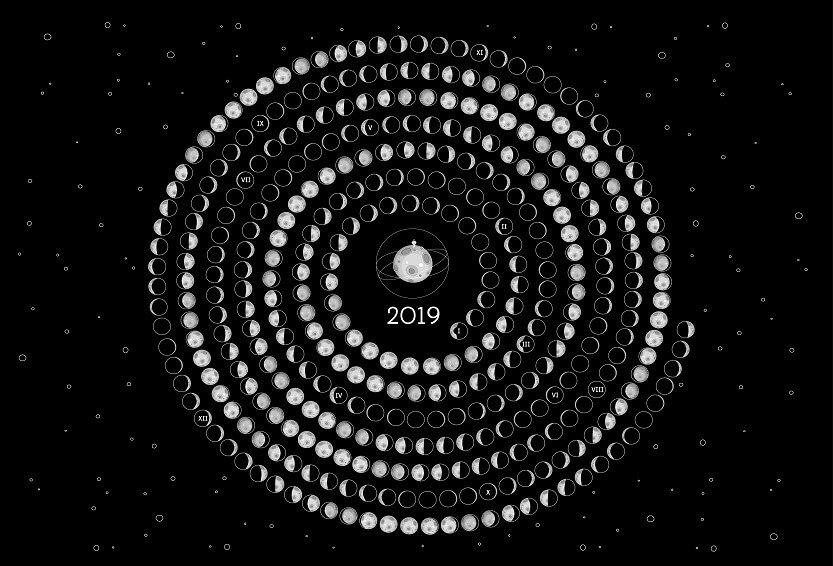 宿曜占星術とは最古の占星術。由来と占いの方法について徹底解説!